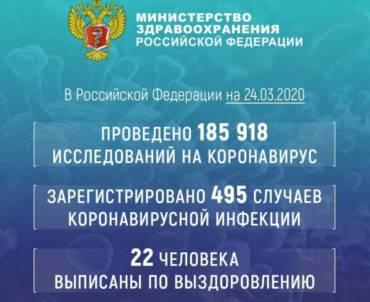 данные по заболевшим коронавирусом в России на 24.03.2020